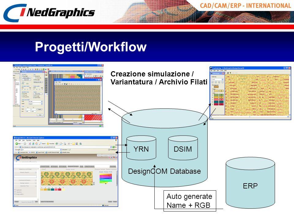 DesignCOM Database DSIMYRN ERP Auto generate Name + RGB Creazione simulazione / Variantatura / Archivio Filati Progetti/Workflow
