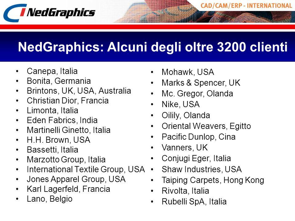 NedGraphics: Alcuni degli oltre 3200 clienti Canepa, Italia Bonita, Germania Brintons, UK, USA, Australia Christian Dior, Francia Limonta, Italia Eden