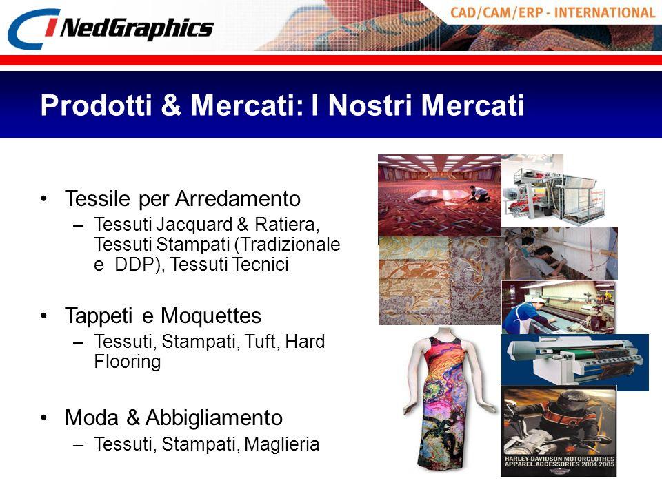 Prodotti & Mercati: I Nostri Mercati Tessile per Arredamento –Tessuti Jacquard & Ratiera, Tessuti Stampati (Tradizionale e DDP), Tessuti Tecnici Tappe