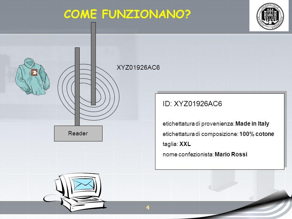 15 AGENDA TECNOLOGIA RFID - COSA SONO I SISTEMI RFID.