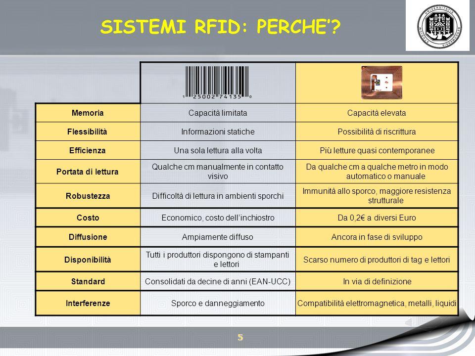 5 SISTEMI RFID: PERCHE? MemoriaCapacità limitataCapacità elevata FlessibilitàInformazioni statichePossibilità di riscrittura EfficienzaUna sola lettur