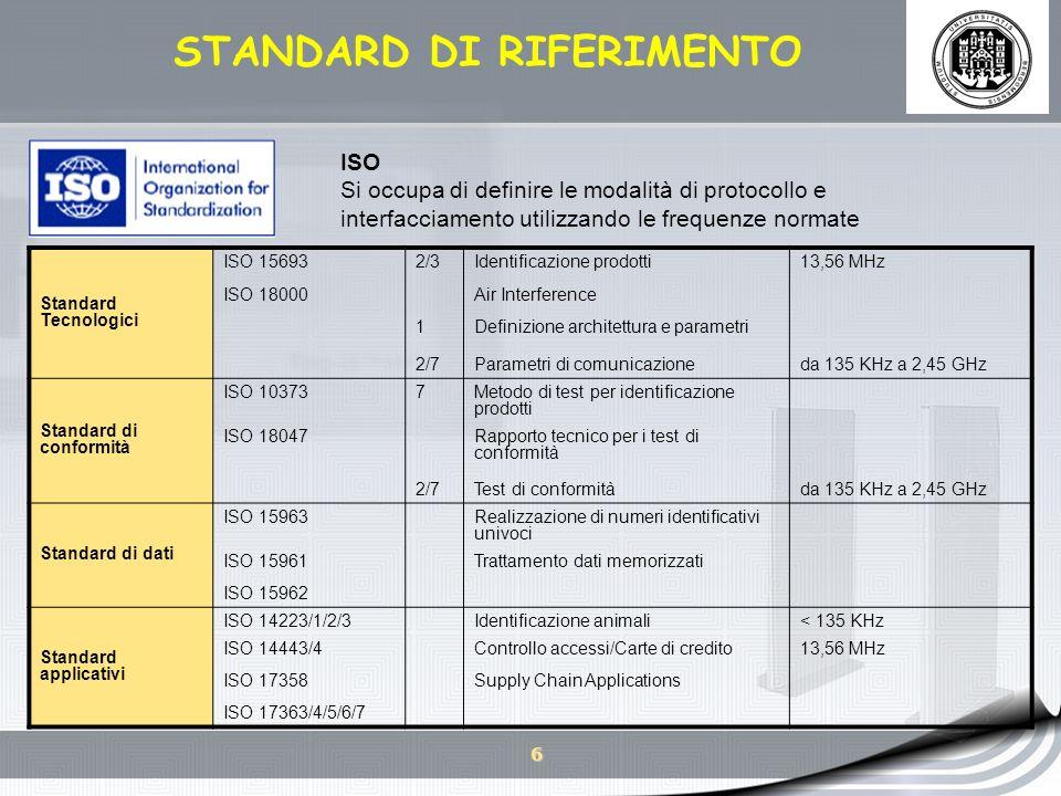 6 STANDARD DI RIFERIMENTO ISO Si occupa di definire le modalità di protocollo e interfacciamento utilizzando le frequenze normate Standard Tecnologici