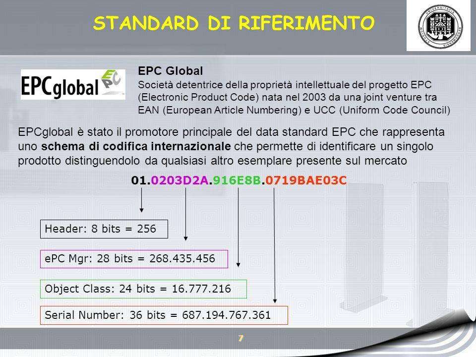 7 STANDARD DI RIFERIMENTO EPCglobal è stato il promotore principale del data standard EPC che rappresenta uno schema di codifica internazionale che pe