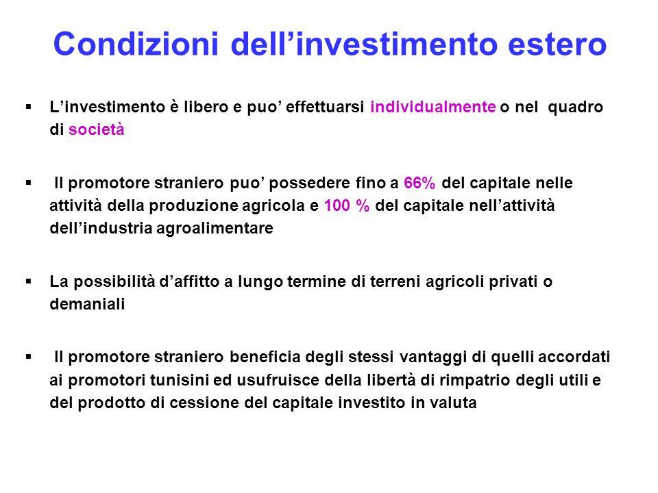 Condizioni dellinvestimento estero Linvestimento è libero e puo effettuarsi individualmente o nel quadro di società Il promotore straniero puo possede