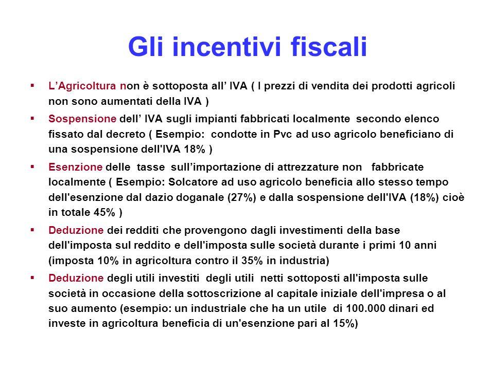 Gli incentivi fiscali LAgricoltura non è sottoposta all IVA ( I prezzi di vendita dei prodotti agricoli non sono aumentati della IVA ) Sospensione del