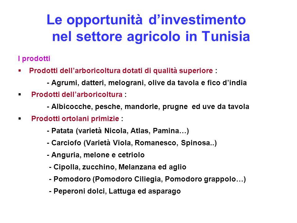 Le opportunità dinvestimento nel settore agricolo in Tunisia I prodotti Prodotti dellarboricoltura dotati di qualità superiore : - Agrumi, datteri, me