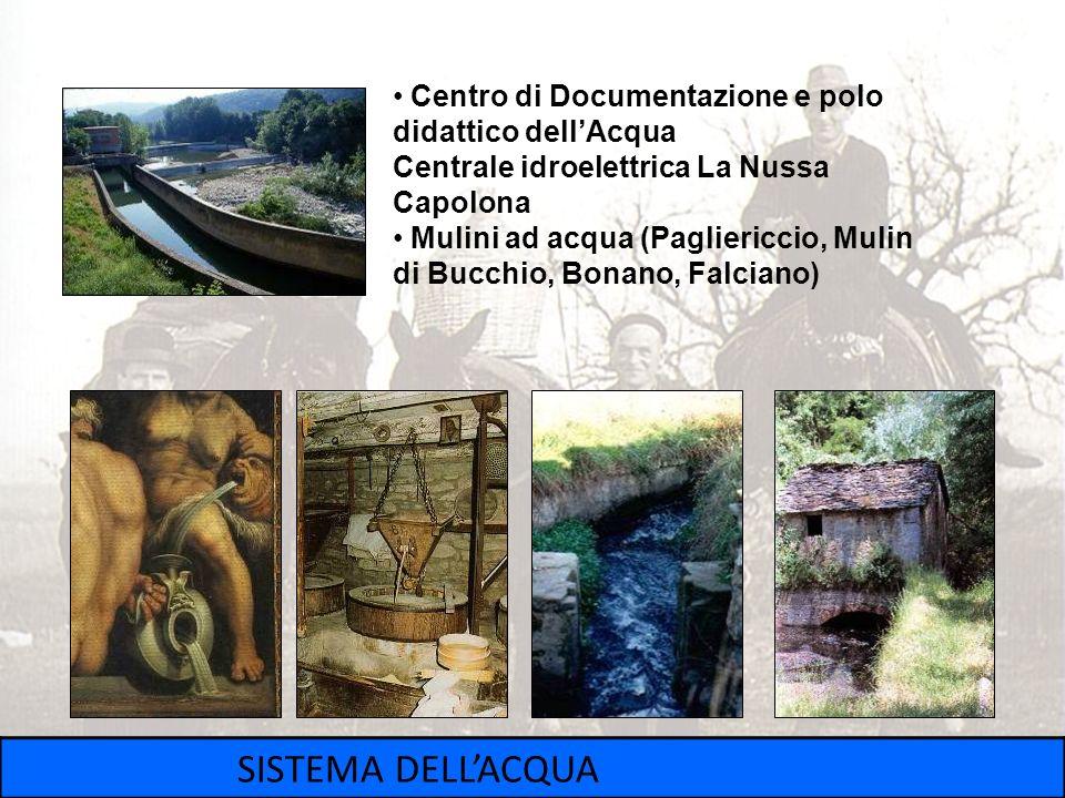 Centro di Documentazione e polo didattico dellAcqua Centrale idroelettrica La Nussa Capolona Mulini ad acqua (Pagliericcio, Mulin di Bucchio, Bonano, Falciano) SISTEMA DELLACQUA