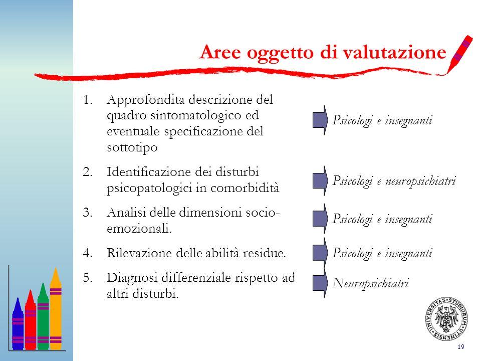 19 1.Approfondita descrizione del quadro sintomatologico ed eventuale specificazione del sottotipo 2.Identificazione dei disturbi psicopatologici in c