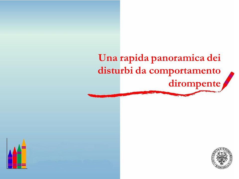 23 Area: attenzione Tipi di deficitDescrizione Problemi di durata Es.