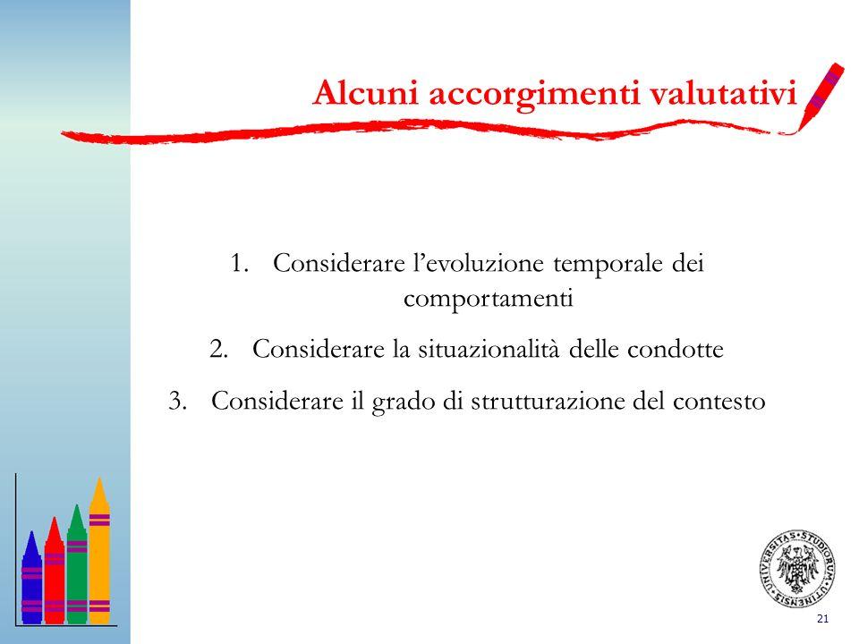 21 Alcuni accorgimenti valutativi 1.Considerare levoluzione temporale dei comportamenti 2.Considerare la situazionalità delle condotte 3.Considerare i
