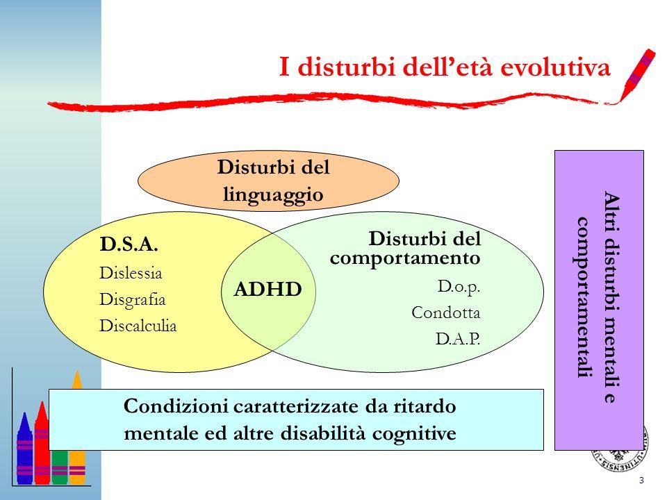 3 I disturbi delletà evolutiva D.S.A. Dislessia Disgrafia Discalculia Disturbi del comportamento D.o.p. Condotta D.A.P. ADHD Disturbi del linguaggio C