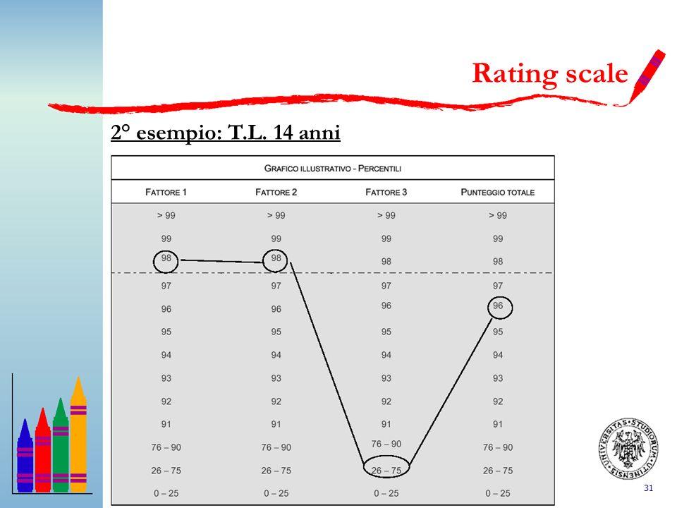 31 2° esempio: T.L. 14 anni Rating scale