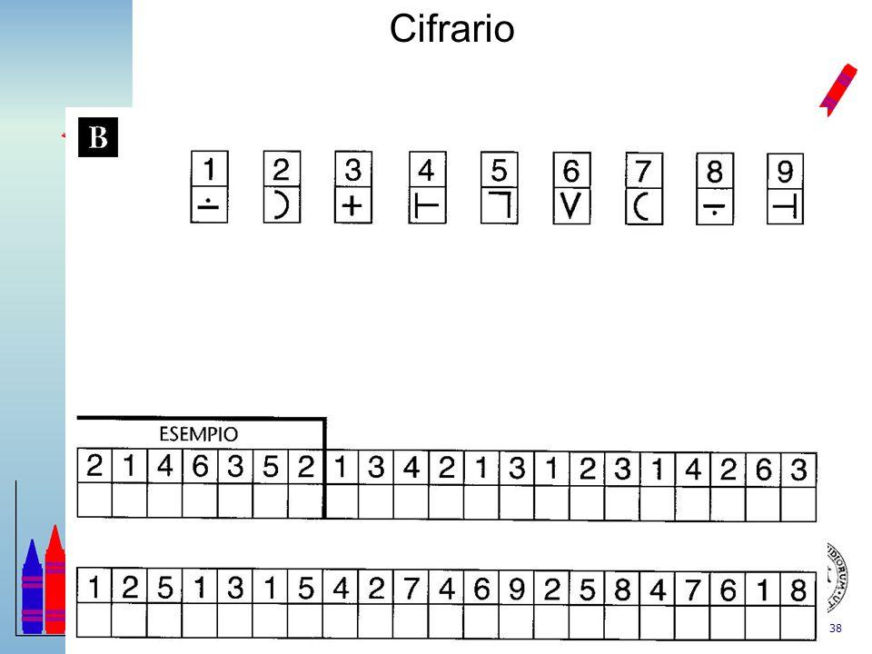 38 Cifrario