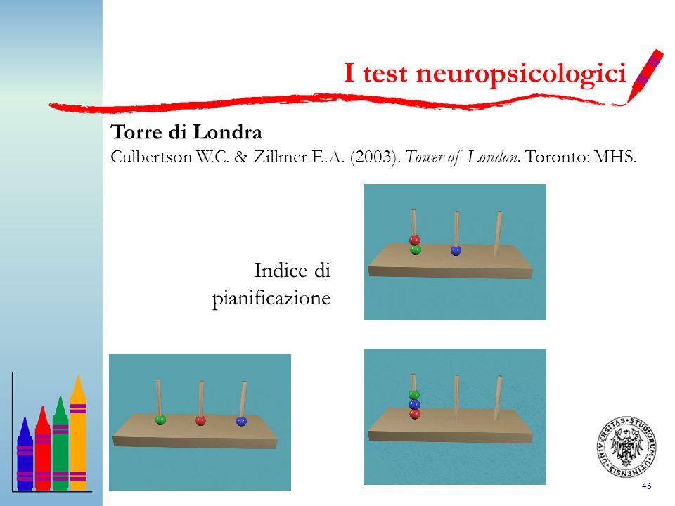 46 Torre di Londra Culbertson W.C. & Zillmer E.A. (2003). Tower of London. Toronto: MHS. Indice di pianificazione I test neuropsicologici