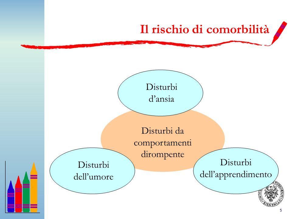6 La triade sintomatologica DSM-IVtrICD10 Disattenzione99 Iperattività65 Impulsività34 American Psychiatric Association (1994).