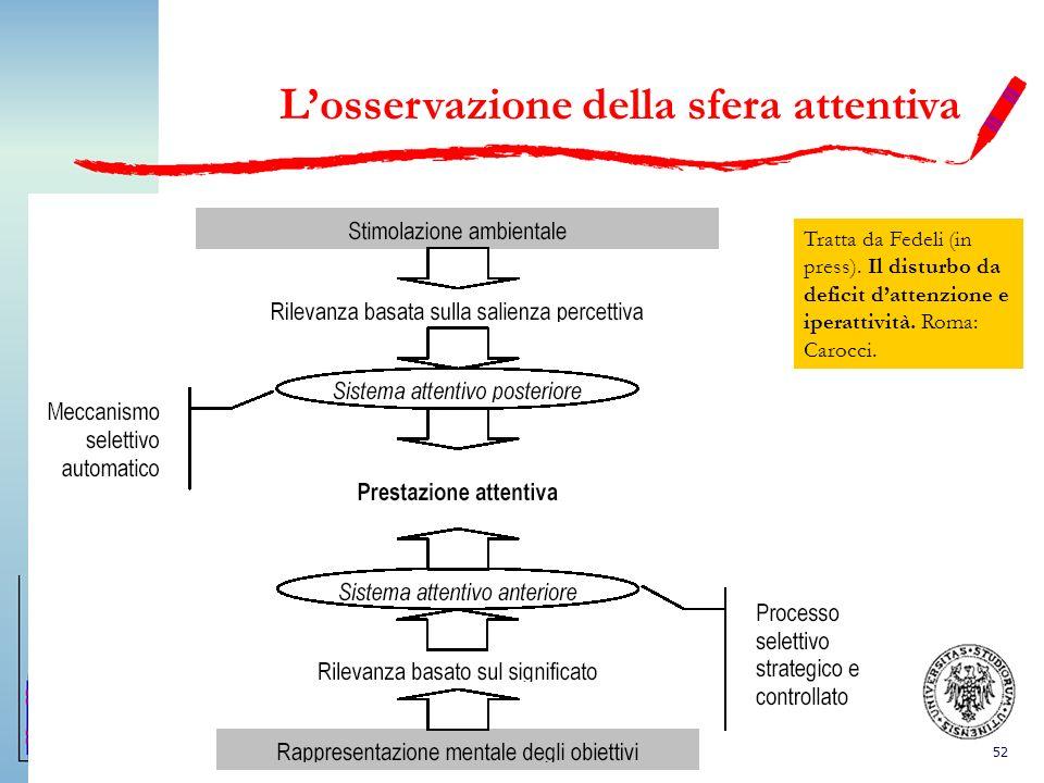 52 Tratta da Fedeli (in press). Il disturbo da deficit dattenzione e iperattività. Roma: Carocci. Losservazione della sfera attentiva