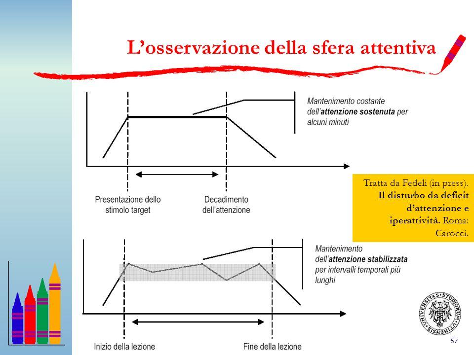 57 Losservazione della sfera attentiva Tratta da Fedeli (in press). Il disturbo da deficit dattenzione e iperattività. Roma: Carocci.