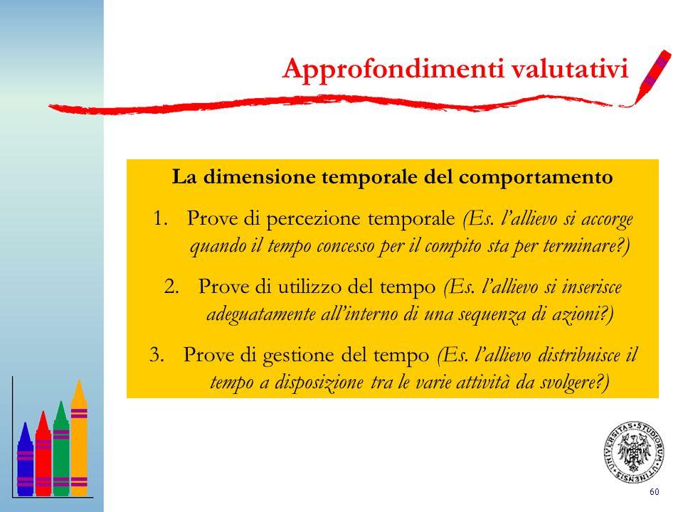 60 Approfondimenti valutativi La dimensione temporale del comportamento 1.Prove di percezione temporale (Es. lallievo si accorge quando il tempo conce