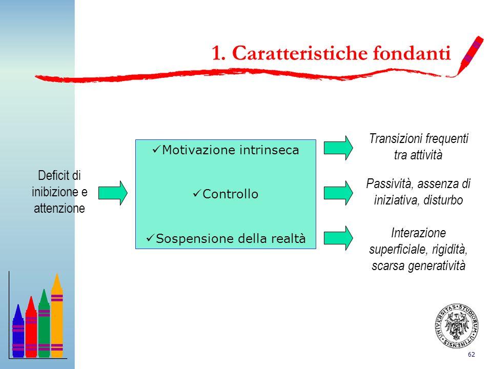 62 1. Caratteristiche fondanti Motivazione intrinseca Controllo Sospensione della realtà Deficit di inibizione e attenzione Transizioni frequenti tra
