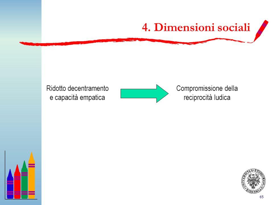 65 4. Dimensioni sociali Ridotto decentramento e capacità empatica Compromissione della reciprocità ludica