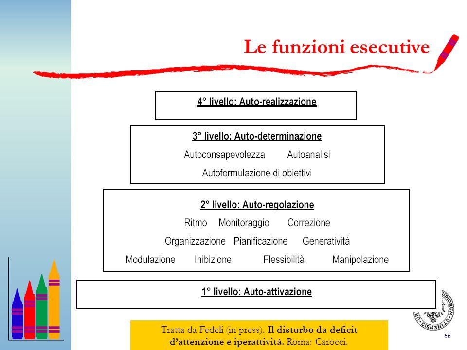 66 Le funzioni esecutive Tratta da Fedeli (in press). Il disturbo da deficit dattenzione e iperattività. Roma: Carocci.