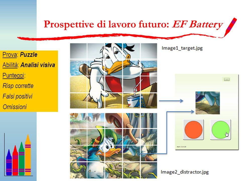 68 Prospettive di lavoro futuro: EF Battery Prova: Puzzle Abilità: Analisi visiva Punteggi: Risp corrette Falsi positivi Omissioni