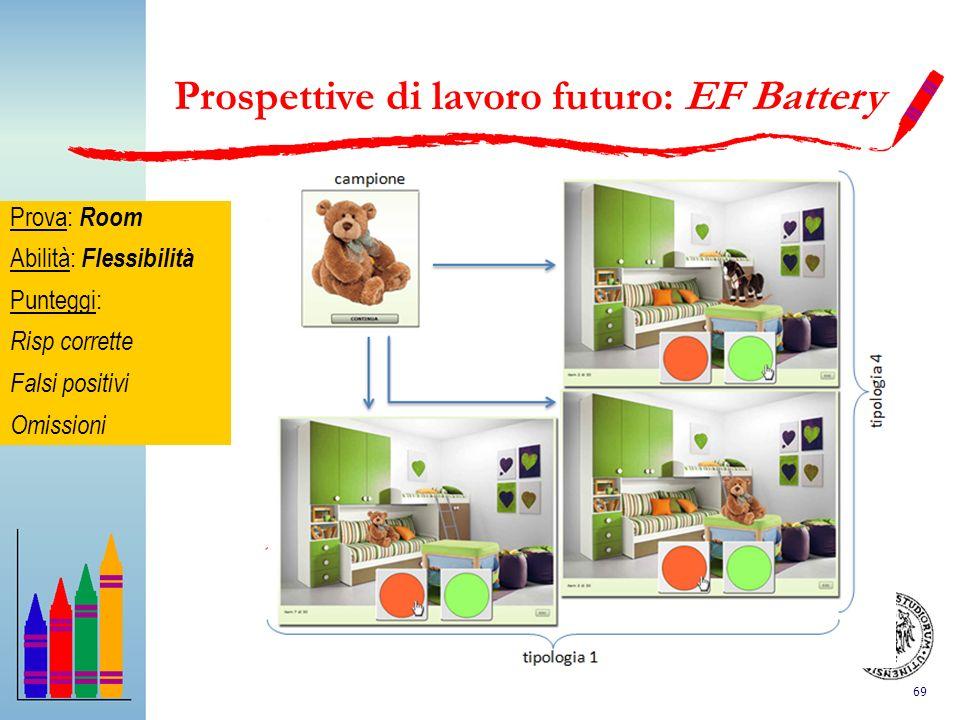 69 Prospettive di lavoro futuro: EF Battery Prova: Room Abilità: Flessibilità Punteggi: Risp corrette Falsi positivi Omissioni