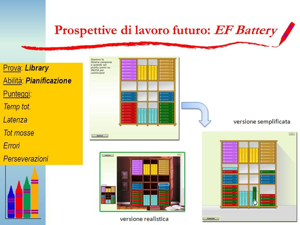 70 Prospettive di lavoro futuro: EF Battery Prova: Library Abilità: Pianificazione Punteggi: Temp tot. Latenza Tot mosse Errori Perseverazioni
