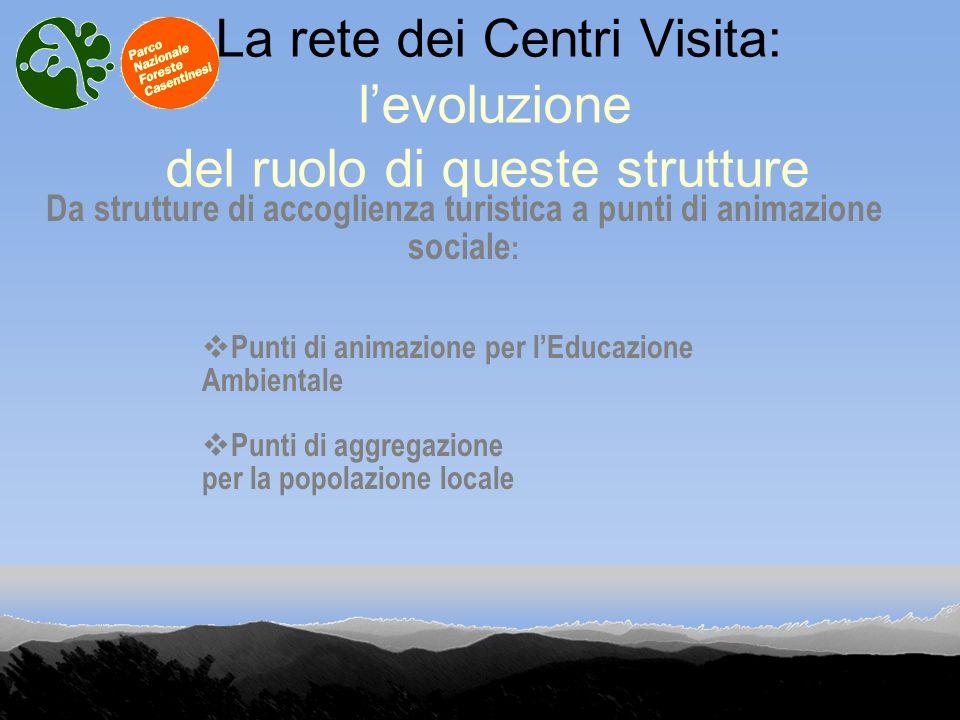 La rete dei Centri Visita: levoluzione del ruolo di queste strutture Da strutture di accoglienza turistica a punti di animazione sociale : Punti di an
