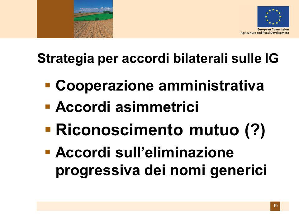 19 Strategia per accordi bilaterali sulle IG Cooperazione amministrativa Accordi asimmetrici Riconoscimento mutuo ( ) Accordi sulleliminazione progressiva dei nomi generici