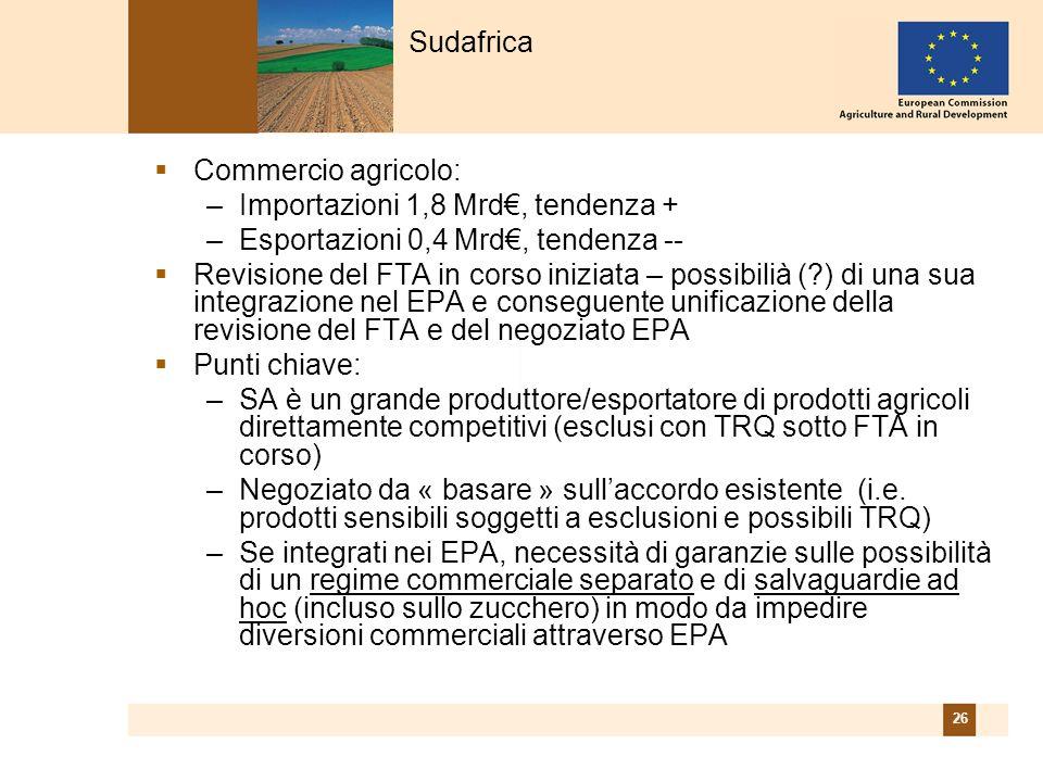 26 Commercio agricolo: –Importazioni 1,8 Mrd, tendenza + –Esportazioni 0,4 Mrd, tendenza -- Revisione del FTA in corso iniziata – possibilià ( ) di una sua integrazione nel EPA e conseguente unificazione della revisione del FTA e del negoziato EPA Punti chiave: –SA è un grande produttore/esportatore di prodotti agricoli direttamente competitivi (esclusi con TRQ sotto FTA in corso) –Negoziato da « basare » sullaccordo esistente (i.e.