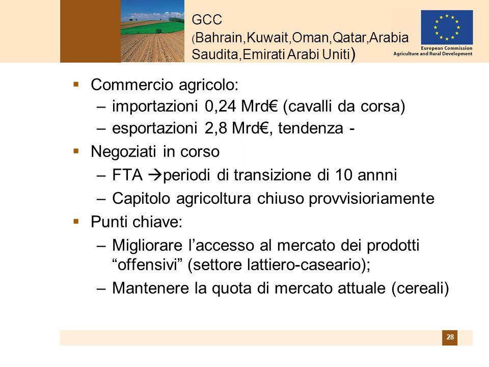 28 Commercio agricolo: –importazioni 0,24 Mrd (cavalli da corsa) –esportazioni 2,8 Mrd, tendenza - Negoziati in corso –FTA periodi di transizione di 10 annni –Capitolo agricoltura chiuso provvisioriamente Punti chiave: –Migliorare laccesso al mercato dei prodotti offensivi (settore lattiero-caseario); –Mantenere la quota di mercato attuale (cereali) GCC ( Bahrain,Kuwait,Oman,Qatar,Arabia Saudita,Emirati Arabi Uniti )