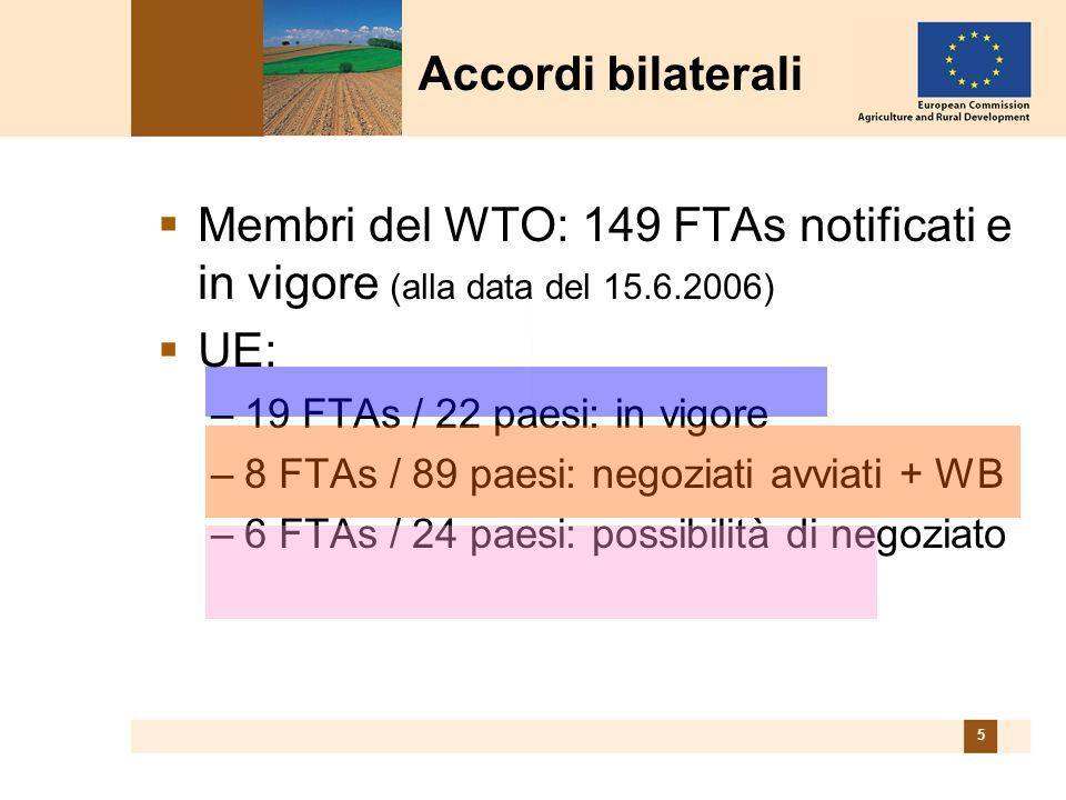 5 Membri del WTO: 149 FTAs notificati e in vigore (alla data del 15.6.2006) UE: –19 FTAs / 22 paesi: in vigore –8 FTAs / 89 paesi: negoziati avviati +