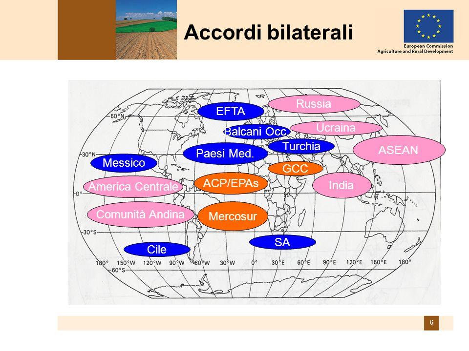 7 Bilaterale: UE impegnata con 101 Membri del WTO & 34 Paesi non WTO EFTA Balcani Occ.