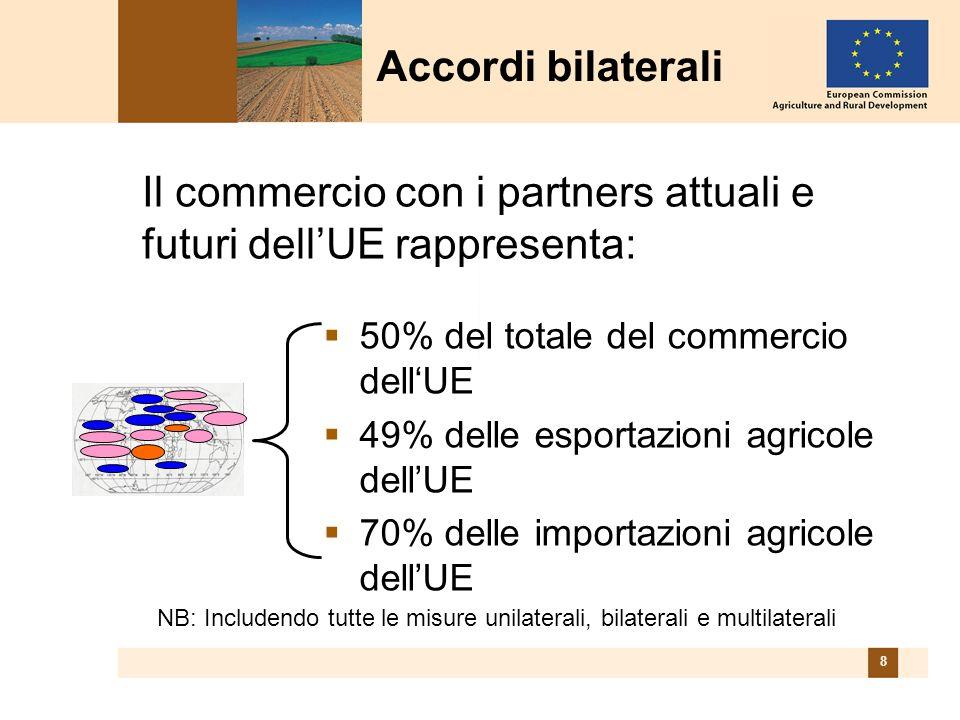9 Tendenze recenti del commercio agricolo