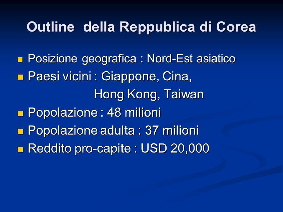 Outline della Reppublica di Corea Posizione geografica : Nord-Est asiatico Posizione geografica : Nord-Est asiatico Paesi vicini : Giappone, Cina, Pae