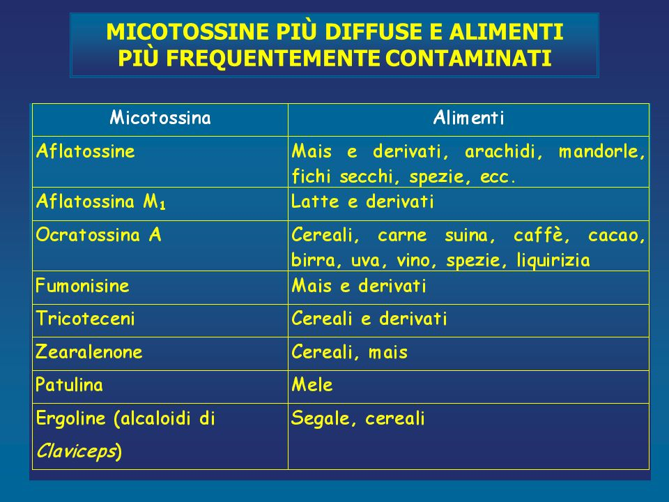 Specie tossigene del genere Fusarium e micotossine prodotte Marciume rosso (Red ear rot) F.