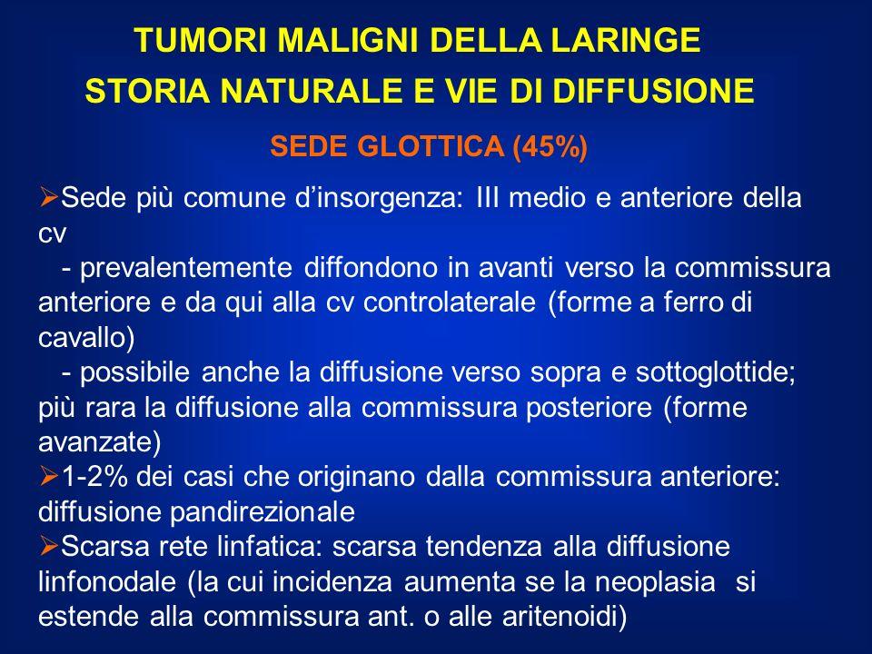 T3-T4NO: chirurgia preferenziale - Chirurgia conservativa, subtotale ricostruttiva o Laringectomia totale con svuotamento selettivo del collo (II, III, IV livello) - Radioterapia postoperatoria se indicata - Radioterapia esclusiva o radiochemioterapia nei casi non operabili N1-3: il trattamento del collo è di norma correlato al trattamento effettuato sul tumore primitivo TUMORI MALIGNI DELLA LARINGE STRATEGIA DI TRATTAMENTO SEDE GLOTTICA