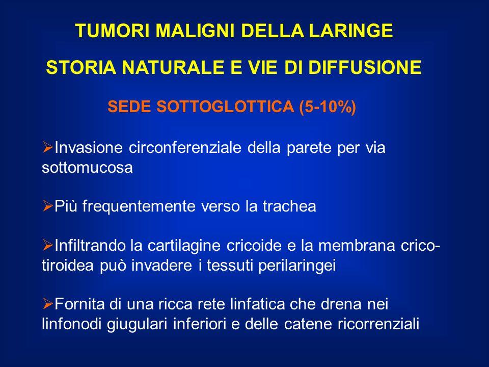 T1-T2NO: - Radioterapia preferenziale su T e N T3-T4N0: - Chirurgia preferenziale: laringectomia totale con svuotamento funzionale o radicale del collo - Radioterapia postoperatoria se indicata - Radioterapia esclusiva o radiochemioterapia nei casi non operabili N1-3: il trattamento del collo è di norma correlato al trattamento effettuato sul tumore primitivo SOPRAVVIVENZA A 5 ANNI: 40% TUMORI MALIGNI DELLA LARINGE STRATEGIA DI TRATTAMENTO SEDE SOTTOGLOTTICA