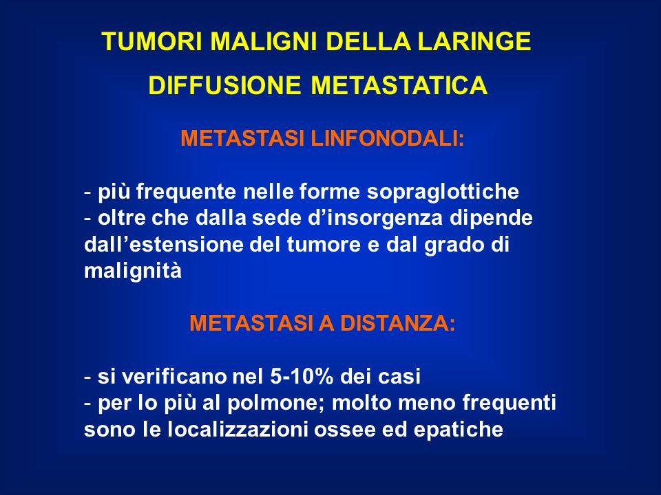 TUMORI MALIGNI DELLA LARINGE PRESENTAZIONE CLINICA ODINOFAGIA, SENSO DI IRRITAZIONE O FASTIDIO ALLA DEGLUTIZIONE, TOSSE: sintomi iniziali aspecifici DISFAGIA, OTALGIA RIFLESSA, DOLORE, EMOFTOE: in fase più avanzata DISFONIA: tardiva METASTASI LINFONODALI: frequenti al momento della diagnosi, dato il ricco drenaggio linfatico e il ritardo diagnostico SEDE SOVRAGLOTTICA