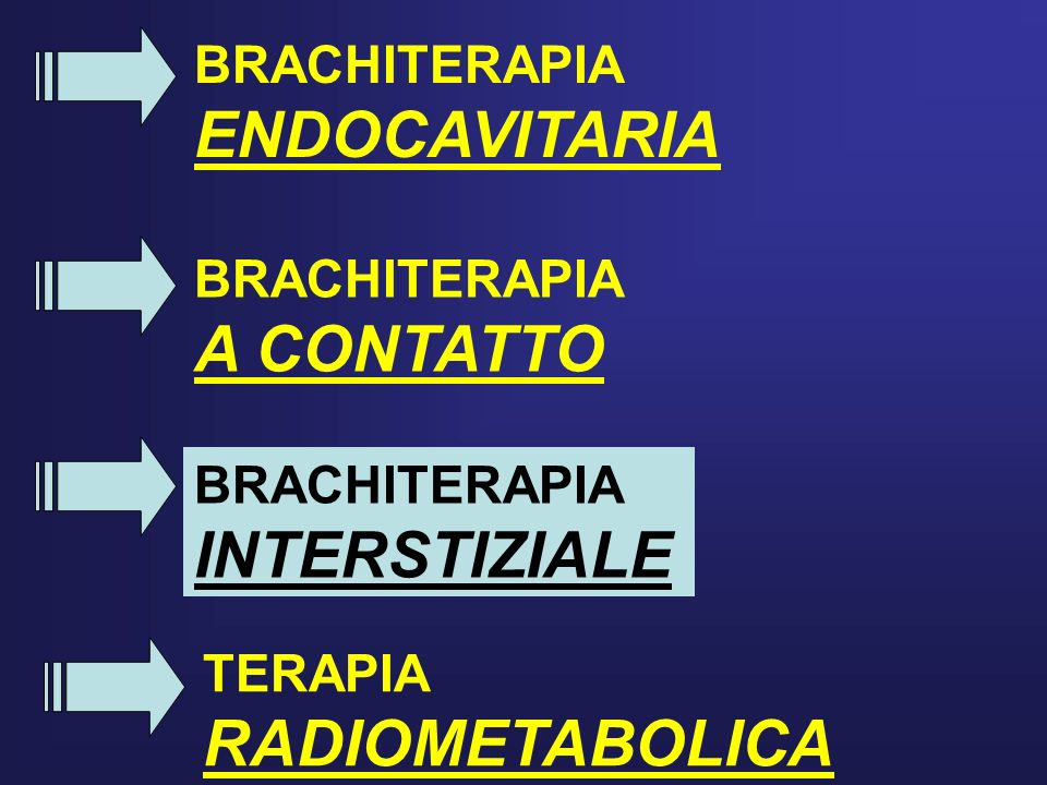 BRACHITERAPIA ENDOCAVITARIA BRACHITERAPIA A CONTATTO BRACHITERAPIA INTERSTIZIALE TERAPIA RADIOMETABOLICA