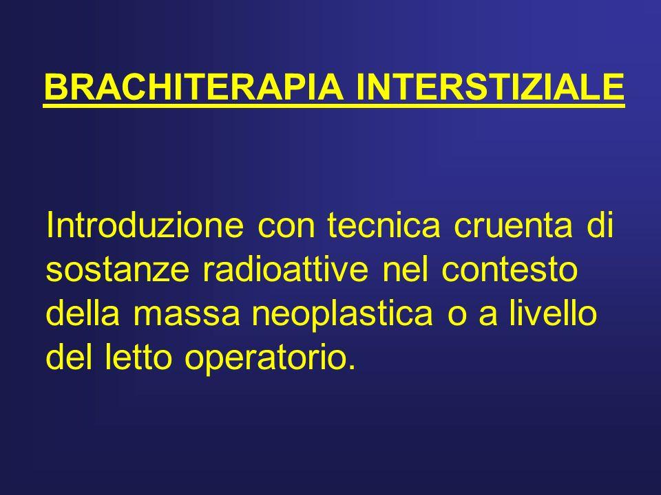 BRACHITERAPIA INTERSTIZIALE Introduzione con tecnica cruenta di sostanze radioattive nel contesto della massa neoplastica o a livello del letto operat