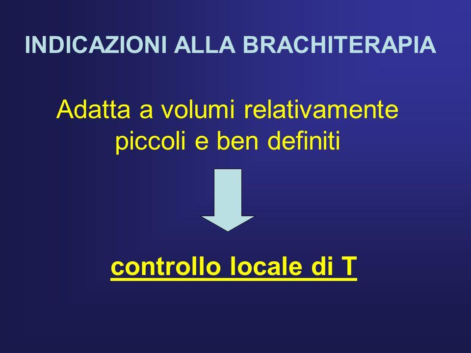 INDICAZIONI ALLA BRACHITERAPIA Adatta a volumi relativamente piccoli e ben definiti controllo locale di T
