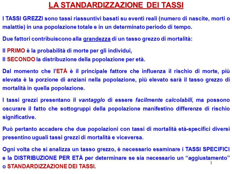 1 LA STANDARDIZZAZIONE DEI TASSI I TASSI GREZZI sono tassi riassuntivi basati su eventi reali (numero di nascite, morti o malattie) in una popolazione