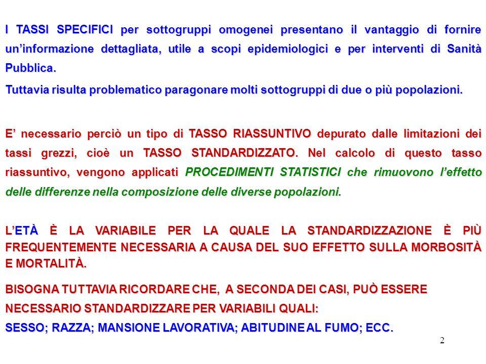 2 I TASSI SPECIFICI per sottogruppi omogenei presentano il vantaggio di fornire uninformazione dettagliata, utile a scopi epidemiologici e per interve