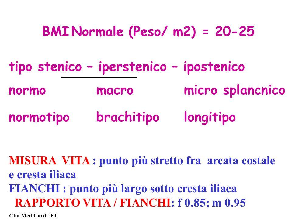 Clin Med Card –FI BMINormale (Peso/ m2) = 20-25 tipo stenico – iperstenico – ipostenico normomacromicro splancnico normotipobrachitipolongitipo MISURA