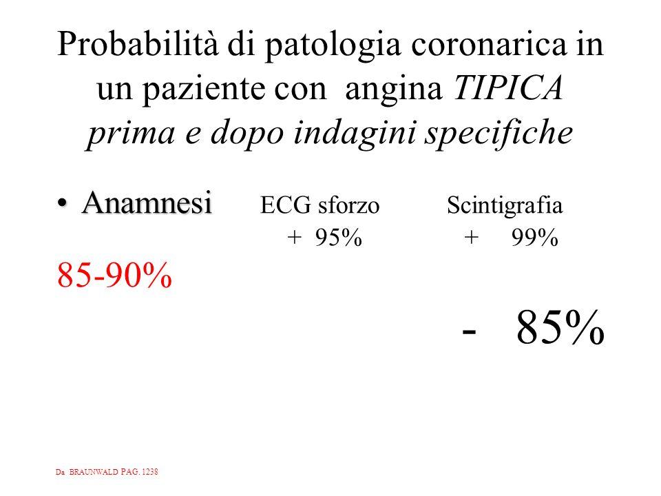Probabilità di patologia coronarica in un paziente con angina TIPICA prima e dopo indagini specifiche AnamnesiAnamnesi ECG sforzo Scintigrafia + 95% + 99% - 85% 85-90% +90% - 60% -30% Da BRAUNWALD PAG.