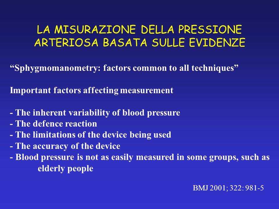 LA MISURAZIONE DELLA PRESSIONE ARTERIOSA BASATA SULLE EVIDENZE BMJ 2001; 322: 981-5 Sphygmomanometry: factors common to all techniques Important facto