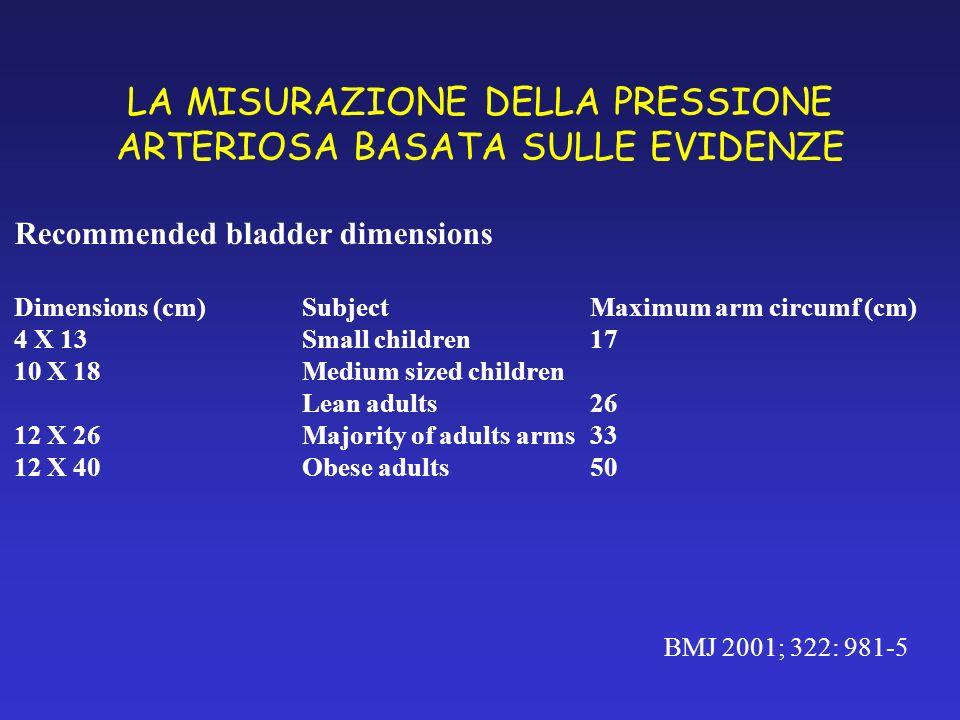 LA MISURAZIONE DELLA PRESSIONE ARTERIOSA BASATA SULLE EVIDENZE BMJ 2001; 322: 981-5 Recommended bladder dimensions Dimensions (cm)SubjectMaximum arm c