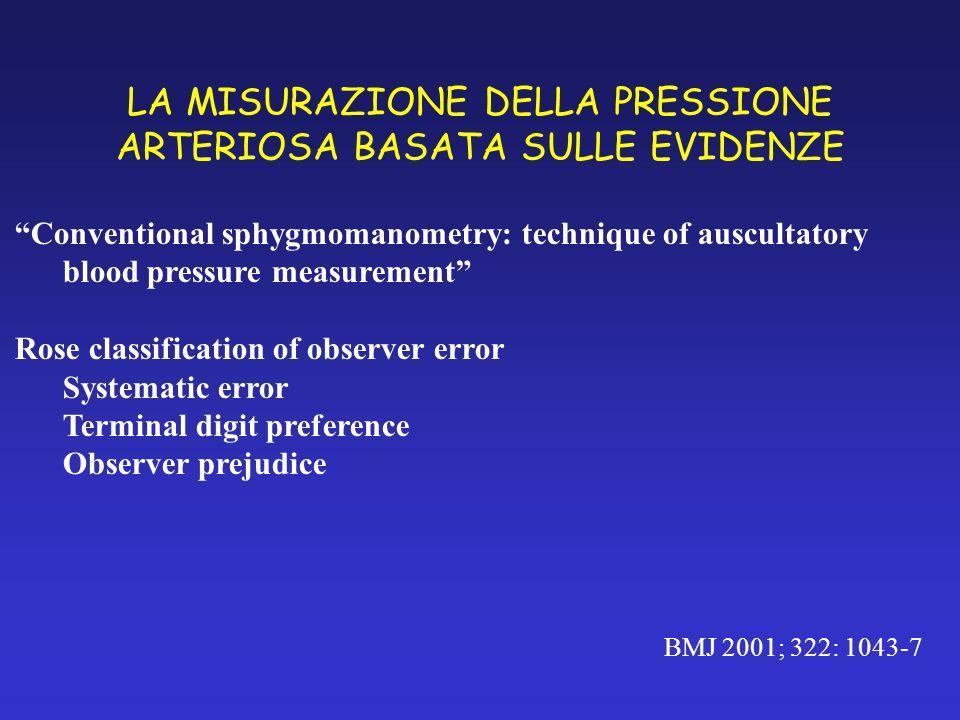 LA MISURAZIONE DELLA PRESSIONE ARTERIOSA BASATA SULLE EVIDENZE BMJ 2001; 322: 1043-7 Conventional sphygmomanometry: technique of auscultatory blood pr